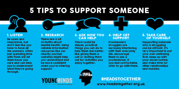 5 Tips To Support Someone